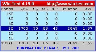 CQWW2015-SSB-EA4TD_2