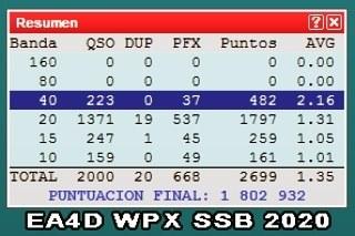 PUNTUACIÓN WPX EA4D